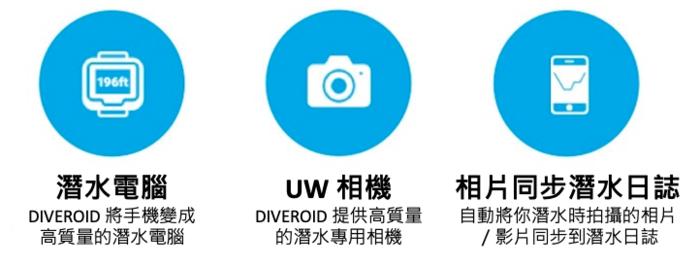24韓國 DIVEROID 深潛適用 手機防水殼
