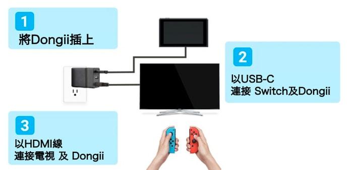 15Dongii Switch專用 多合1轉插器