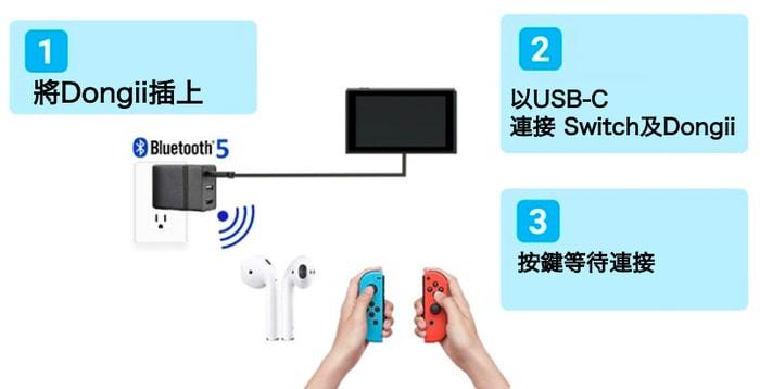 16Dongii Switch專用 多合1轉插器