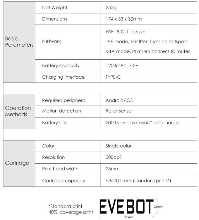 PrintPen 便攜式打印筆5