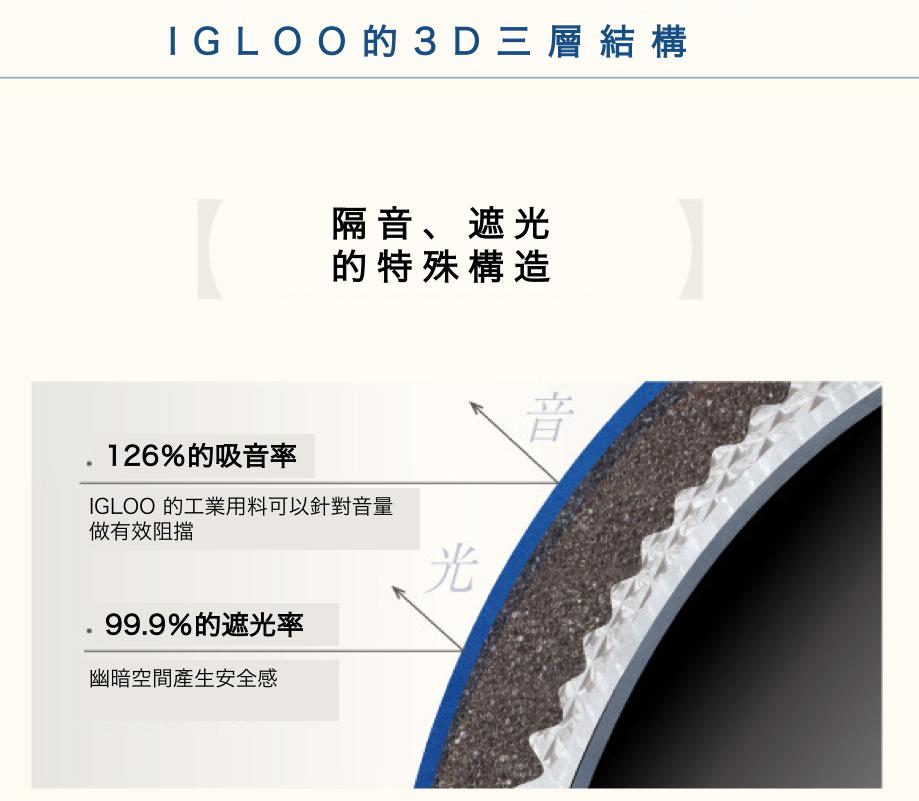 日本 IGLOO 吸音遮光 助眠罩15