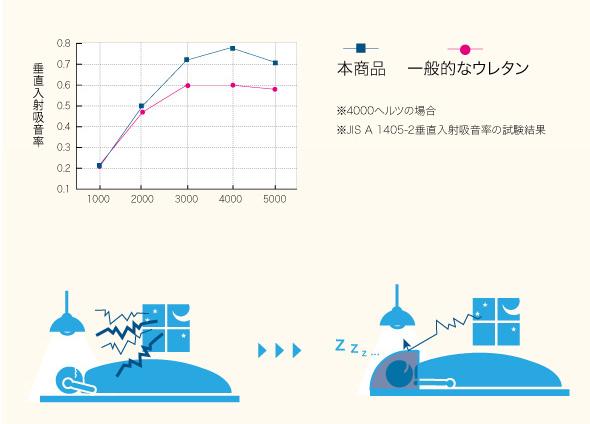 日本 IGLOO 吸音遮光 助眠罩2