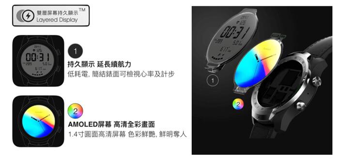 Ticwatch Pro 顛覆電量智能手錶 Hong Kong 香港 hk Searchingc searching c Mobvoi 智能手錶 SmartWatch 003
