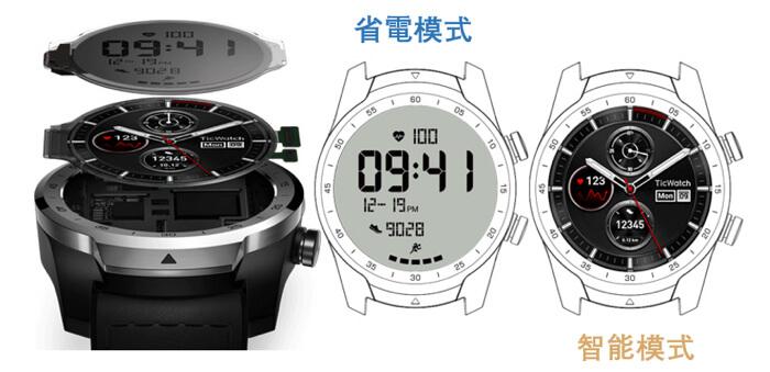 Ticwatch Pro 顛覆電量智能手錶 Hong Kong 香港 hk Searchingc searching c Mobvoi 智能手錶 SmartWatch 004