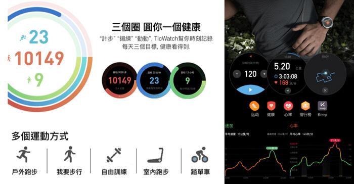 Ticwatch Pro 顛覆電量智能手錶 Hong Kong 香港 hk Searchingc searching c Mobvoi 智能手錶 SmartWatch 008