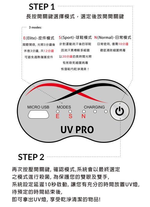 UVpro12