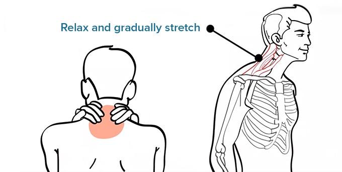 美國 Neck Hammock 頸椎改善物理治療器 22