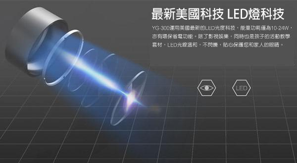 YG300 手機大小 投影機15