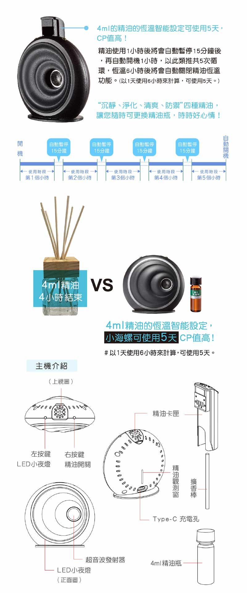 UTek-小海螺-超音波驅蟎香氛機