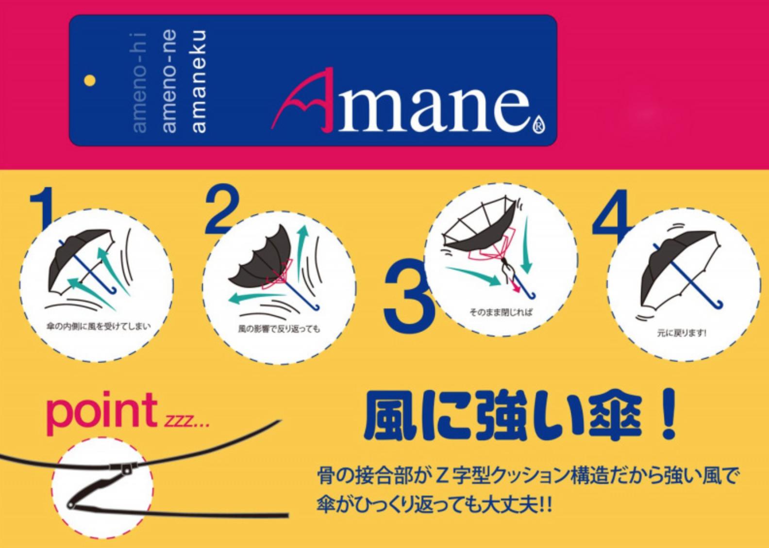 日本Amane極輕量折疊傘88g 小尺寸 2