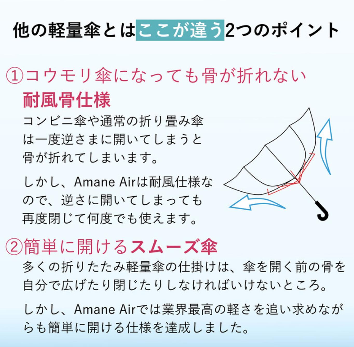 日本Amane極輕量折疊傘88g 小尺寸 15