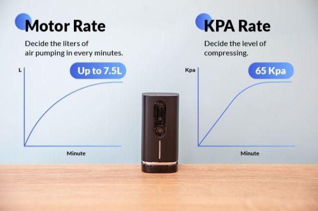 香港 Pacum 充氣X壓縮兩用機-最大空氣流量為7.5L/min